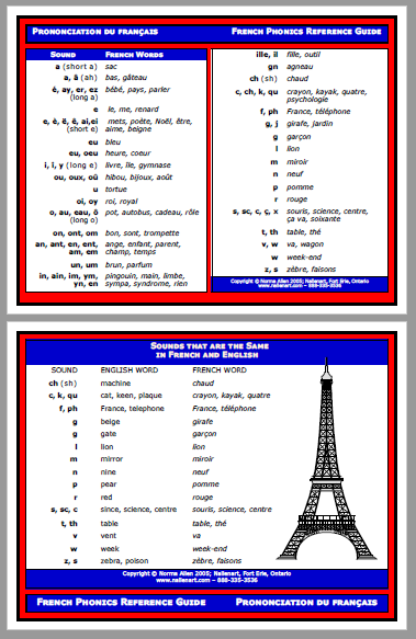 French Phonics Chart